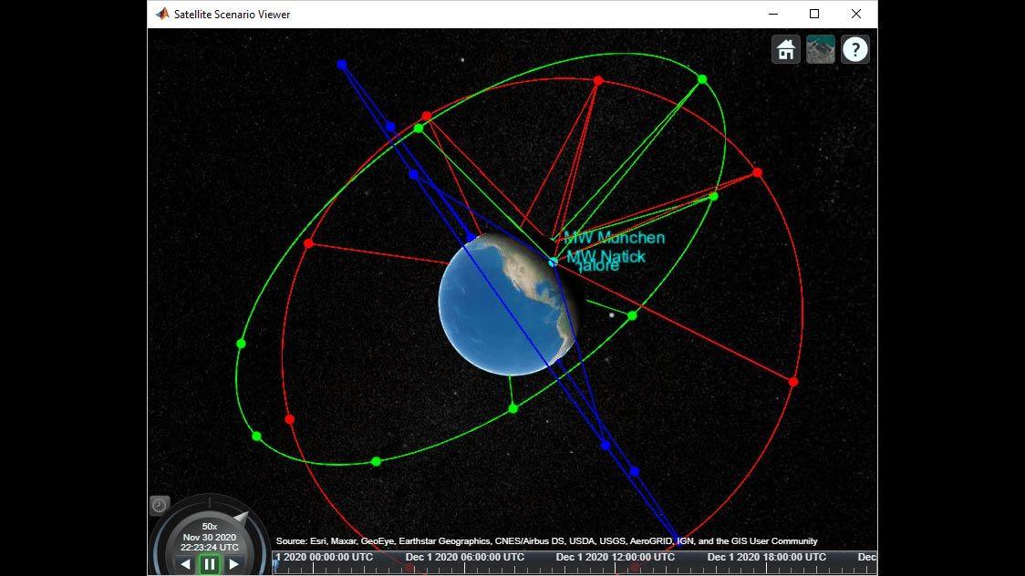 3D-Ansicht der Satellitenszenarios.