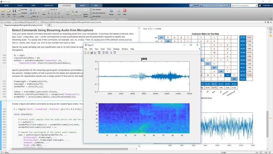 Audio Toolbox