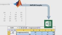 Geben Sie Ihre MATLAB ® -Algorithmen und Visualisierungen an Benutzer von Microsoft ® Excel ® weiter, die MATLAB ansonsten nicht benötigen. Diese lizenzgebührenfreie Weitergabe wird durch MATLAB Compiler™ ermöglicht.