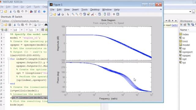 Erzeugung eines Skripts zur Trimmung und Linearisierung eines Simulink Modell sim Batch Modus