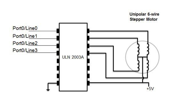Dieses Beispiel zeigt, wie Sie einen Schrittmotor mithilfe digitaler Ausgabeanschlüsse steuern.
