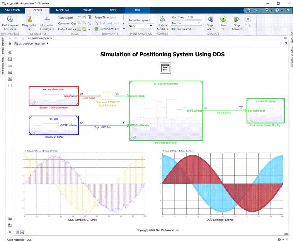 Zwei Diagramme, die die Simulationsergebnisse eines Positioniersystems zeigen.