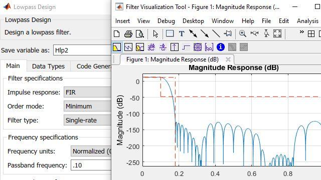 Fortgeschrittene Filter-Entwicklung und -analyse