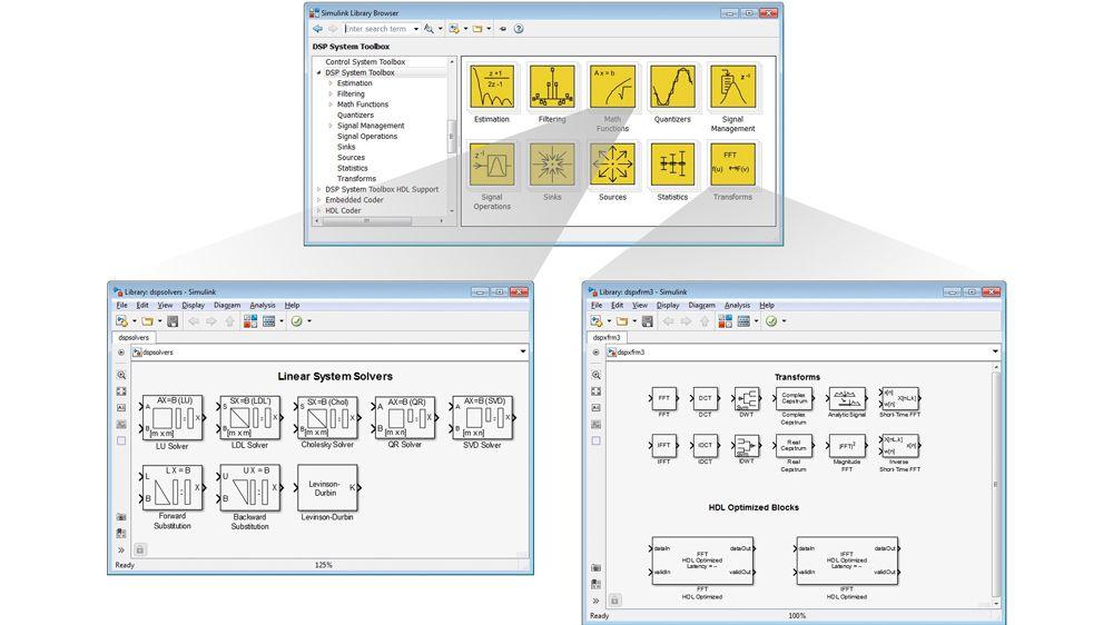 Signalverarbeitungs-Bibliotheksblöcke für Simulink