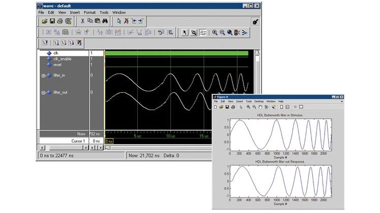 Simulationsergebnisse in Mentor® Questa®.