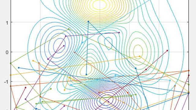 Anzeigen eines Pfads mit fünf Bewegungen für jedes Partikel