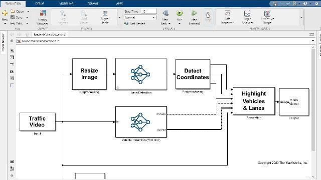 Simulieren Sie Fahrspur- und Fahrzeugdetektoren mit Deep-Learning-Netzen in Simulink auf NVIDIA-Grafikkarten. Mit demselben Simulink-Modell können Sie mit cuDNN oder TensorRT optimierten CUDA Code für Grafikkarten wie NVIDIA Tesla und NVIDIA Jetson-Plattformen erzeugen.
