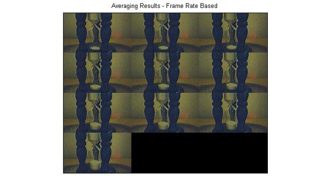 Montage von Bildern, die erstellt wurde, indem ein Trigger nach einer Frameverzögerung ausgelöst, 5Frames erfasst und dann der Durchschnitt dieser Frames gebildet wurde.