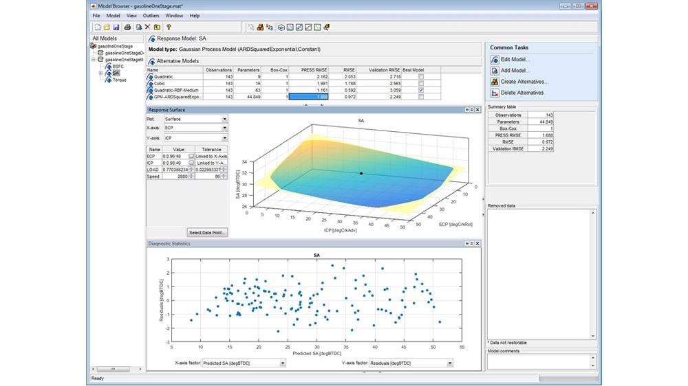Mit der MBC-Model-Fitting-App können Sie verschiedene Modelltypen für einen Ottomotor anpassen und auswerten.