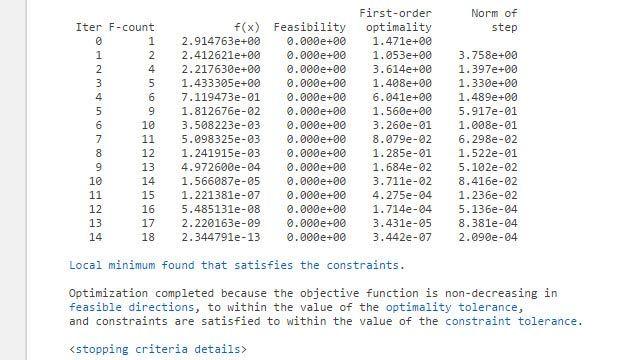 Überwachung des Solver-Fortschritts mit der iterativen Darstellung