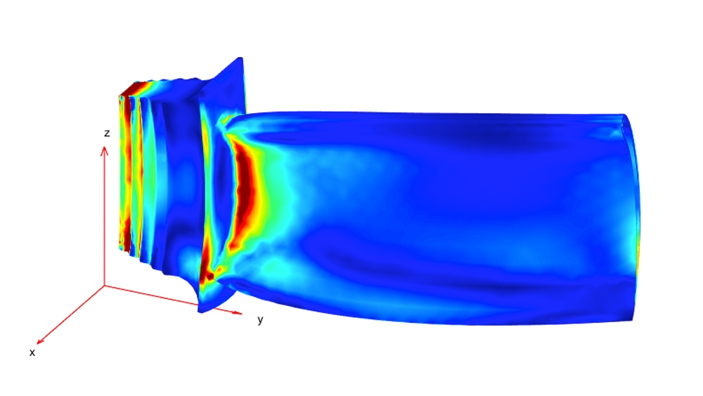 Spannungsverteilung unter kombinierter mechanischer und thermischer Last.