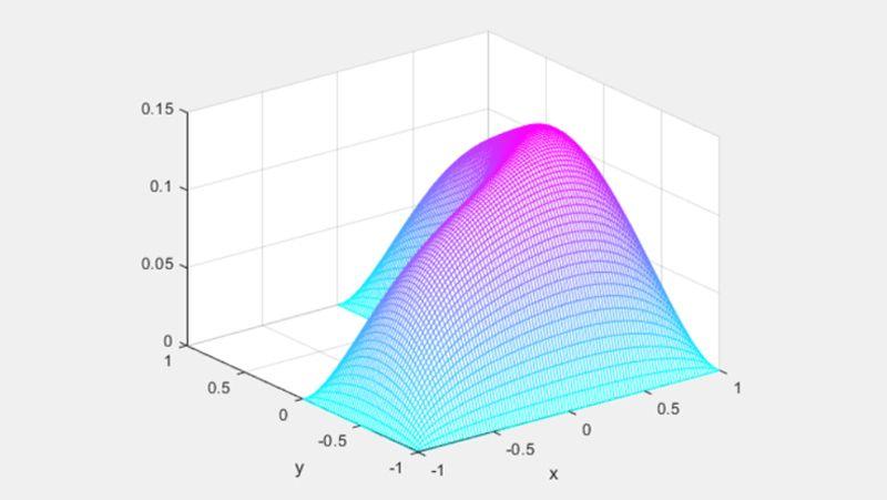 L-förmige Membran mit Null-Dirichlet-Randbedingung.