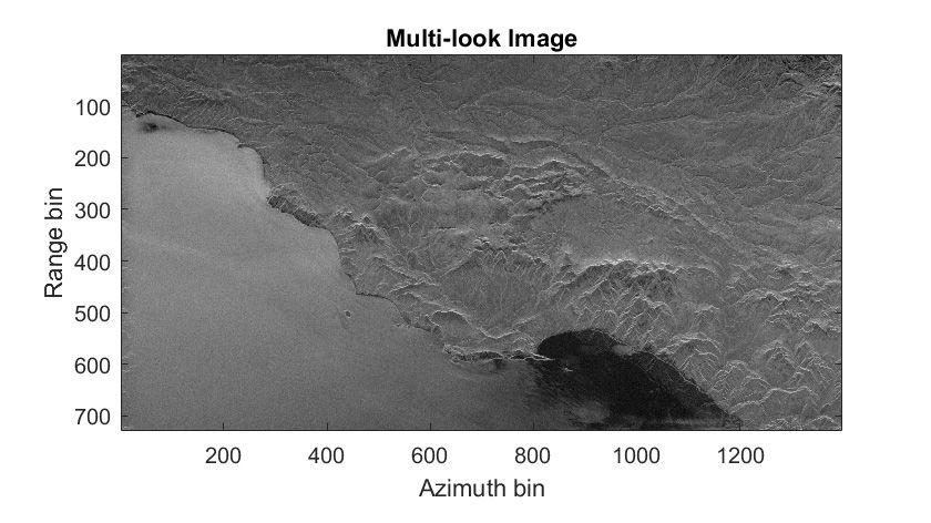 Ein auf den Boden gerichteter, mit Radar ausgestatteter Satellit generiert ein Bild mithilfe von SAR-Techniken.