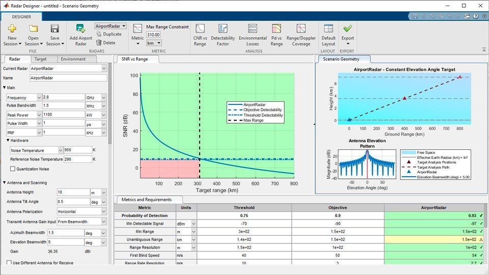 Radar Designer-App mit dargestelltem aktiven Design einschließlich Anforderungen, Stoplight-Diagramm und grafischer Darstellung von Mustern.