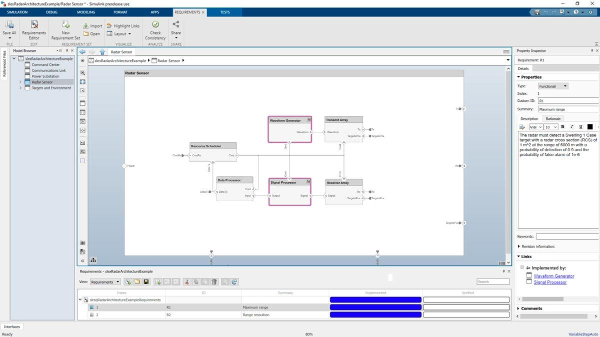 System Composer mit Radarentwurf und Konsole zur Anzeige des Anforderungsstatus.