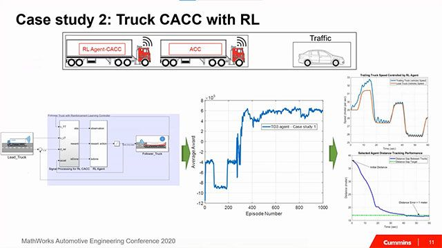 In this session you will learn about deployment of reinforcement learning to address some of the challenges with classic control methods such as PID control.