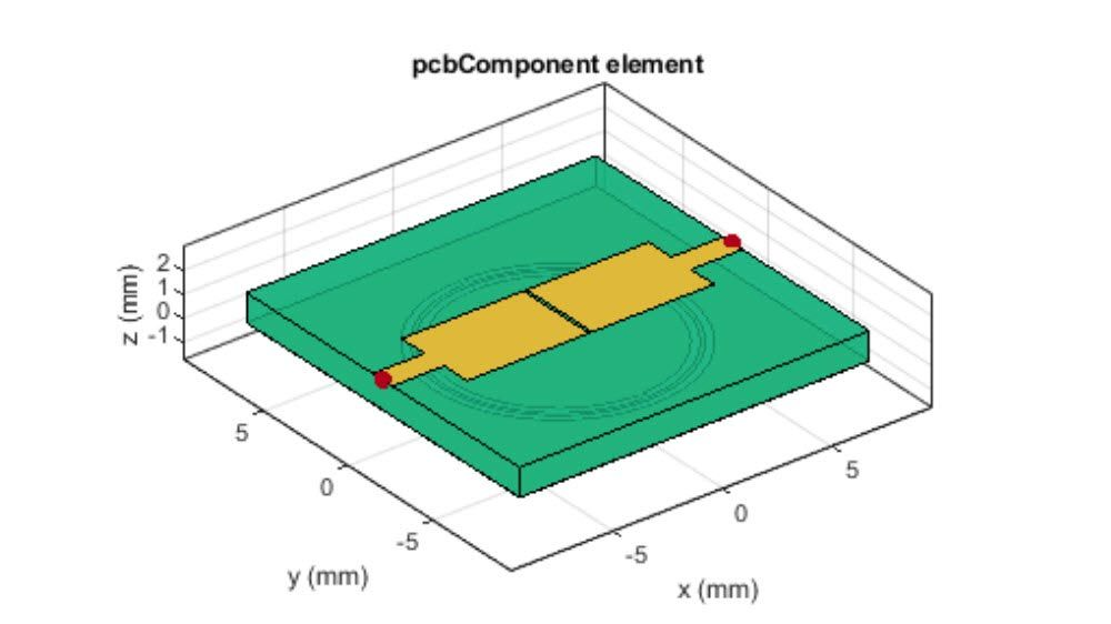 A PCB component with a gap capacitor on the top layer and a ring resonator on the bottom layer.