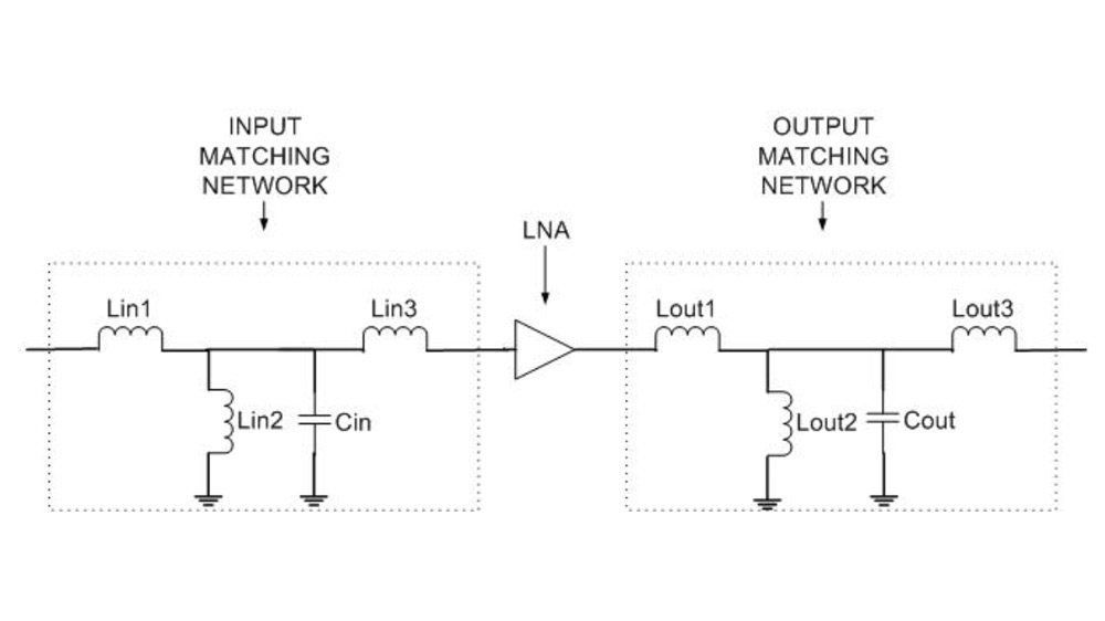 Entwurf eines passenden Netzwerks mit komplexen Komponenten.