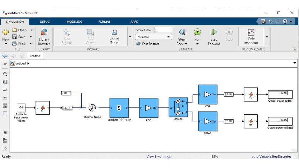 Ein Schaltungshüllkurven-Modell, das automatisch mit der RF Budget Analyzer App generiert wird.