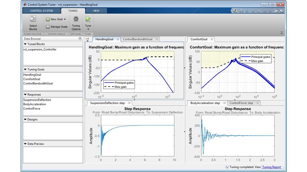Tuner für Steuerungssystem mit mehreren Parametervariationen (optimierte Reaktion).