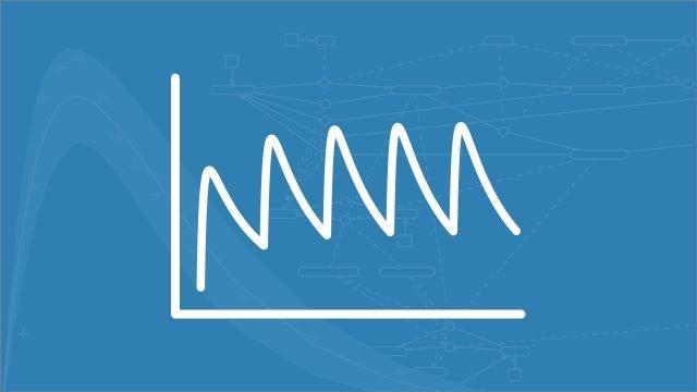 Erzeugung und Anwendung von Zeitplänen für Dosen in SimBiology.