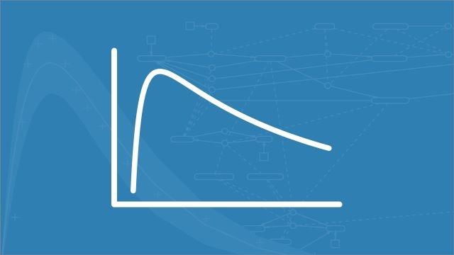 Dieses Video zeigt, wie man ein Modell in der Model Analyzer App von SimBiology simuliert.