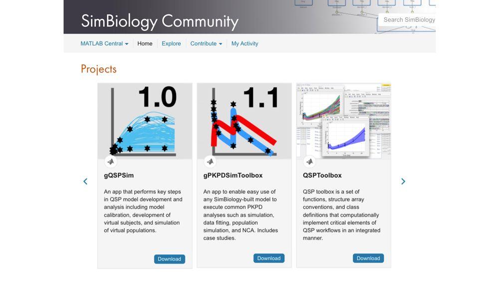Über die SimBiology Online Community bereitgestellte Tools.