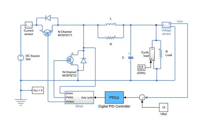 Regelung für Leistungselektronik