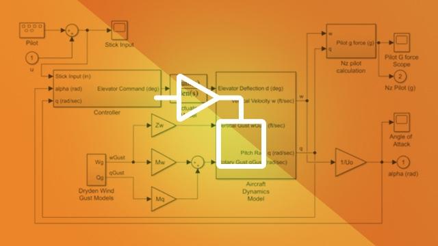 Lernen Sie die Grundlagen von Simulink mittels Simulink Onramp kennen – einem kurzen, praktischen Tutorial zur Einführung.