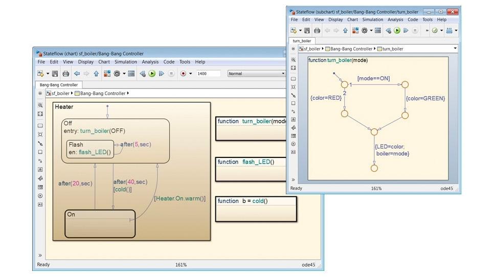 Stateflow-Diagramm mit der Definition einer Logik für die Temperaturregelung eines Heizkessels. Im Diagramm kommen grafische Funktionen (rechts) zur Anwendung, um Algorithmen für die Energieversorgung zu implementieren, die das Heizsystem aufruft (links).