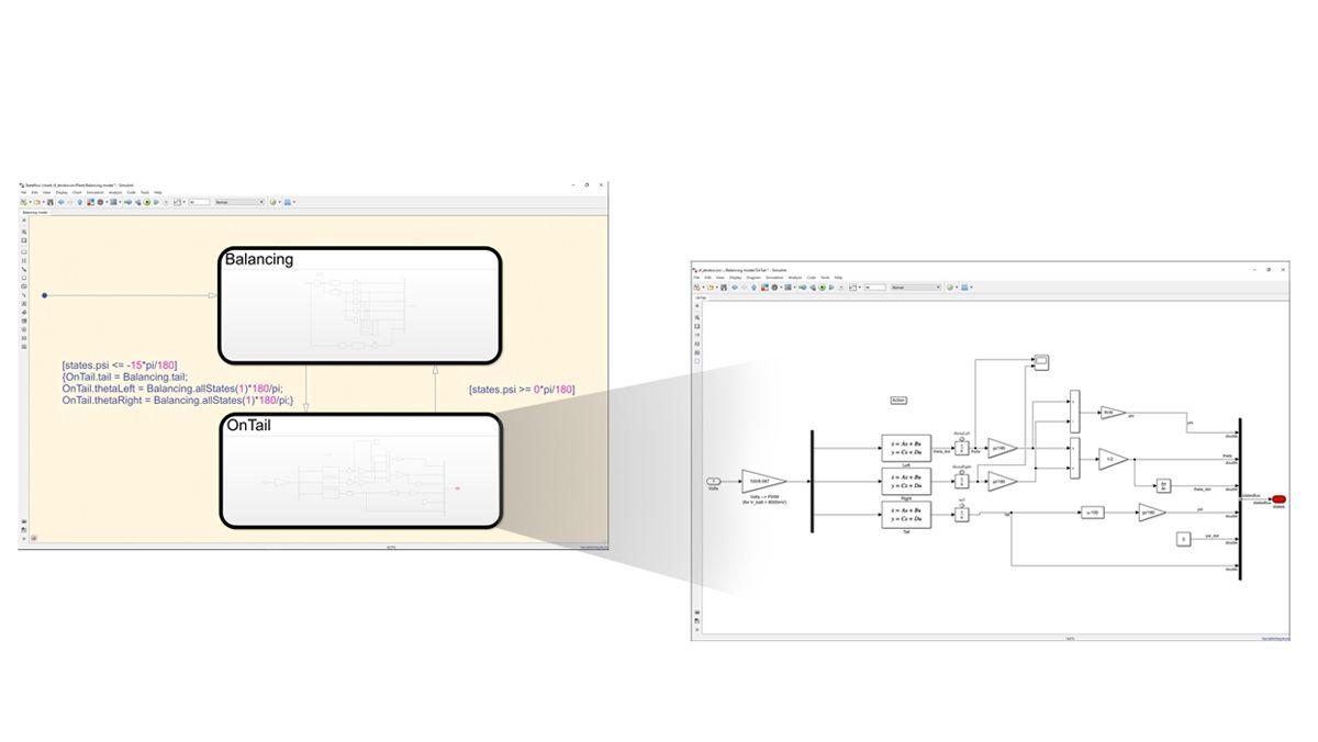 Sie können Logikenin Stateflow modellieren, um Simulink- und MATLAB-Algorithmen regelmäßig und kontinuierlich aufzurufen.
