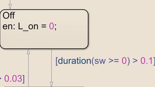 Knappere Darstellung von Zustandsautomatenlogik durch Verwendung von Operatoren für die Zeitdauer und die abgelaufene Zeit in Stateflow