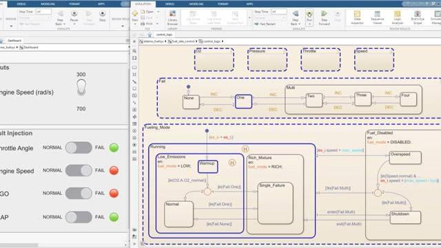 Durchlauf einer Simulation und Überwachung der Daten in einem Zustandsdiagramm.