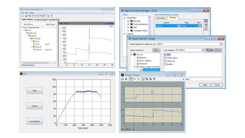 Optionen für die Visualisierung von Simulationsdaten in Stateflow. Oben links: Simulink Data Inspector für das Vergleichen verschiedener spezifischer Signale; unten links: benutzerdefinierte MATLAB-Schnittstelle für die Analyse von Daten; rechts: Simulink Signal Selector für das Vergleichen spezifischer Zustände.