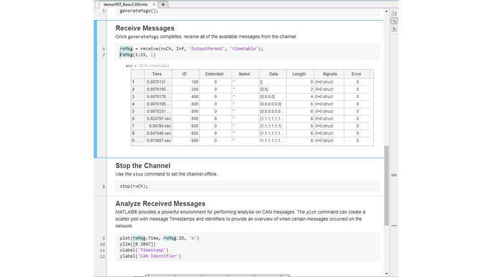 CAN-Nachrichten in einem Zeitplan und ein Live Script für die Analyse.