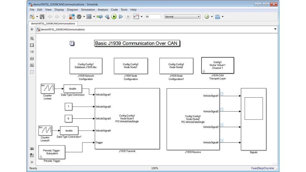 Modell zum Senden und Empfangen von J1939-Daten unter Verwendung von J1939-Sende- und J1939-Empfangsblöcken. Das Modell verwendet außerdem J1939-Netzwerkkonfigurations-, J1939-CAN-Transport-Layer-Konfigurations- und J1939-Knotenkonfigurationsblöcke zur Einrichtung der Kommunikation.