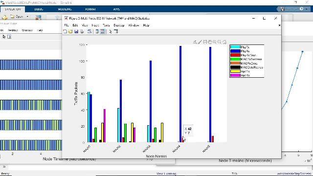 Erfahren Sie mehr über die Netz- und Multi-Node-Simulationsmöglichkeiten von MATLAB auf Systemebene in der WLAN-Toolbox. Führen Sie QoS-, Planungs- oder Konkurrenzanalysen von Wi-Fi-Netzwerken in MATLAB durch.