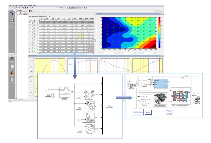 engine calibration and optimization