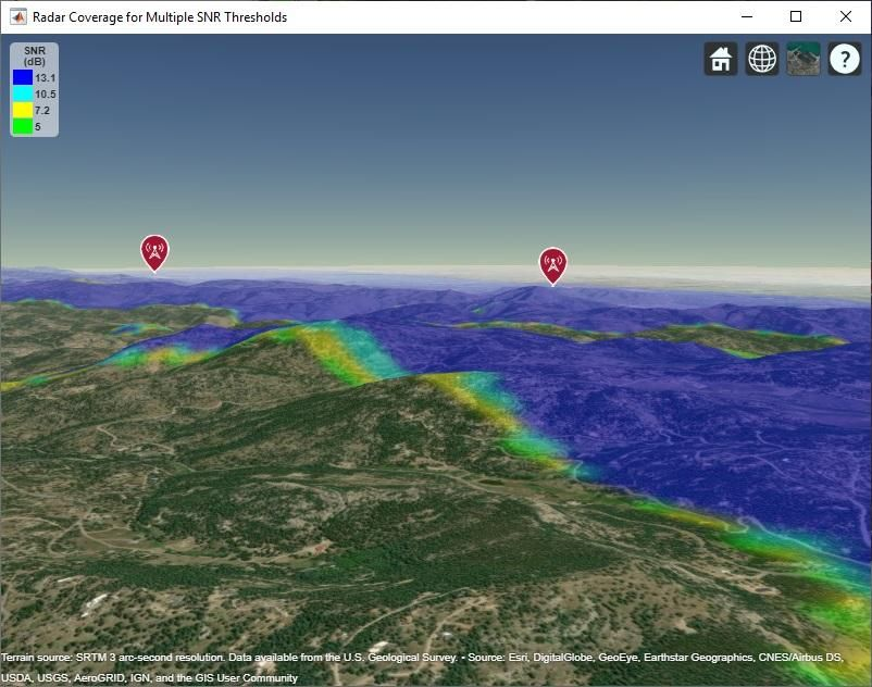 Radarsysteme