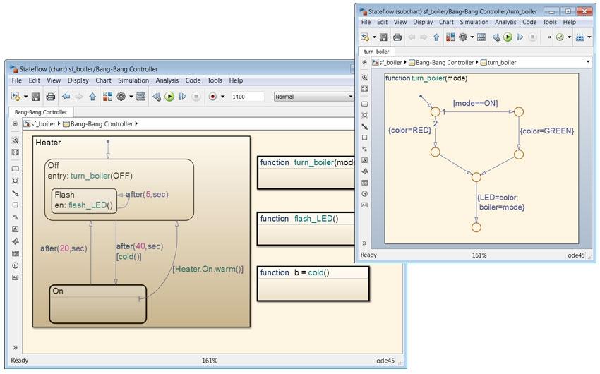 Entwurf und Simulation von Überwachungslogik