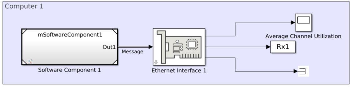 Modellierung eines Ethernet-Kommunikationsnetzes mit CSMA/CD-Protokoll