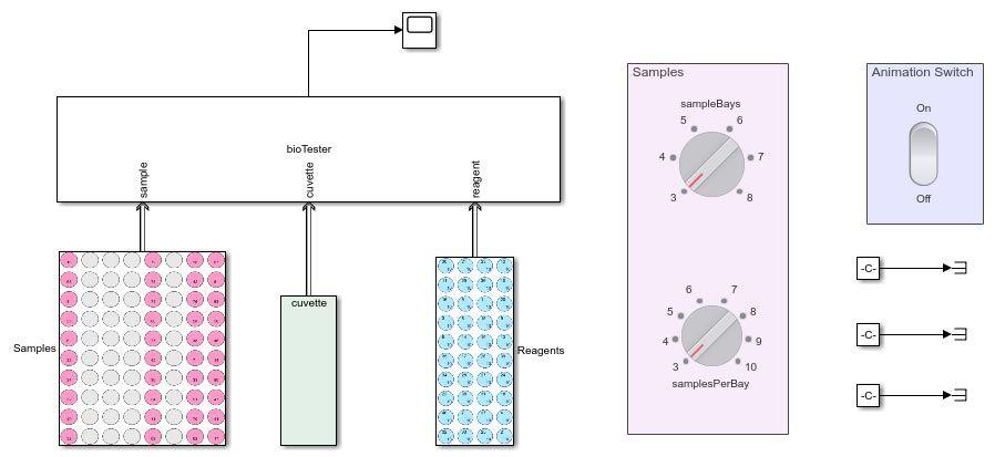 Modell eines medizinischen Geräts