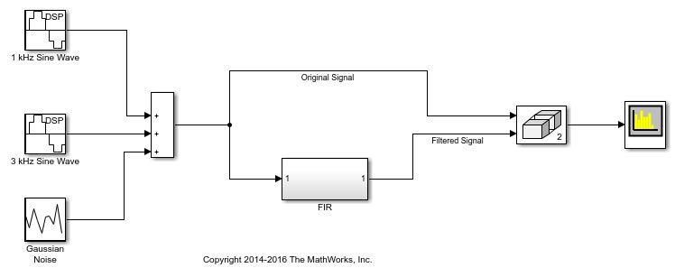 Generierung von Arm-Cortex-optimiertem Code für FIR mithilfe von Embedded Coder.