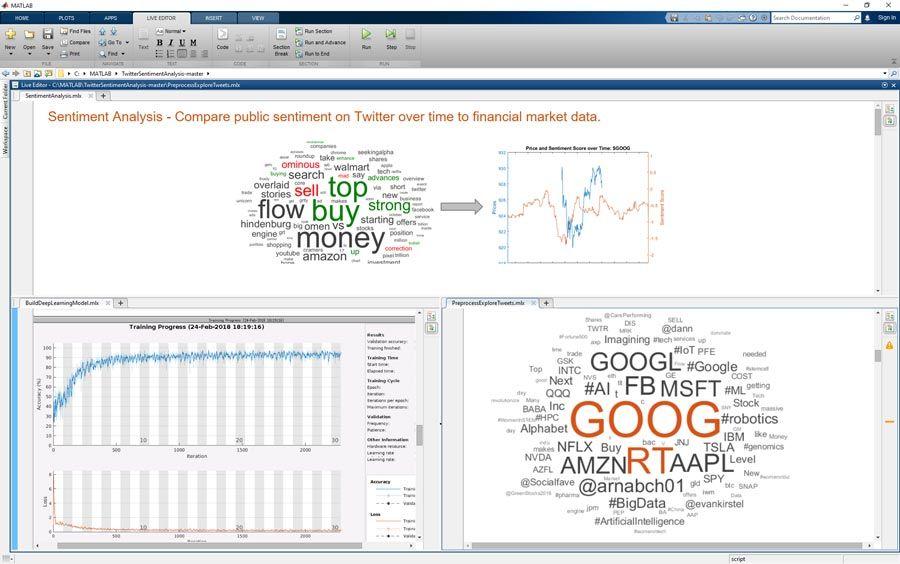 Explorative Datenanalyse