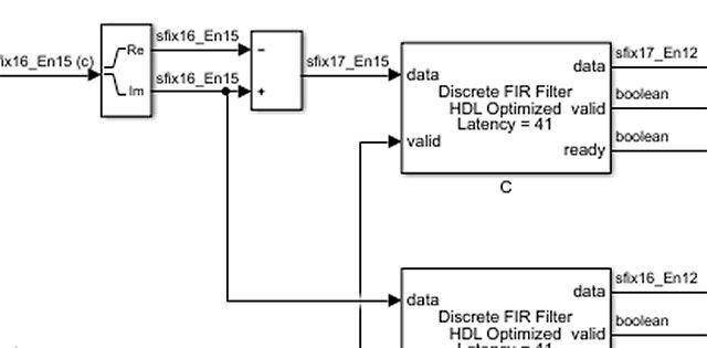 Modellierung für ASIC-Design