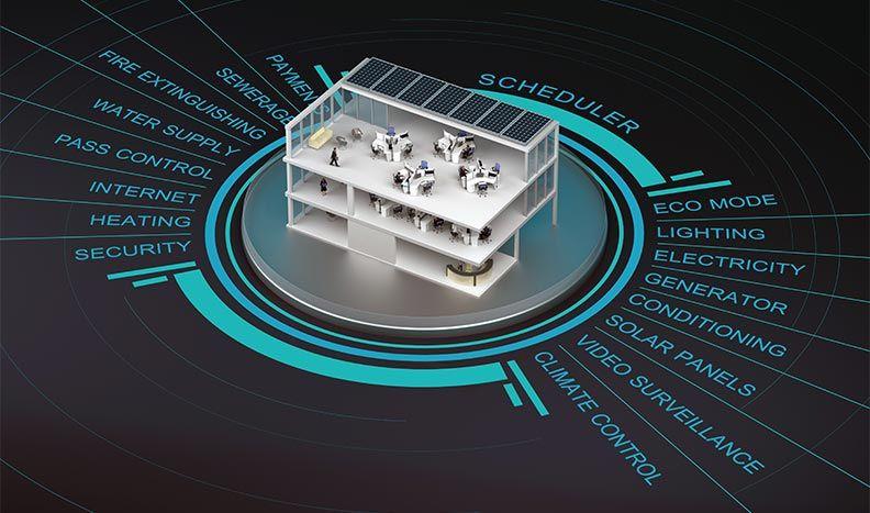 Gebäudemanagementsysteme