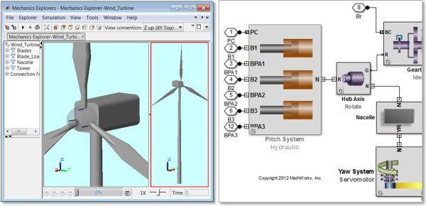 Kraftwerksmodell