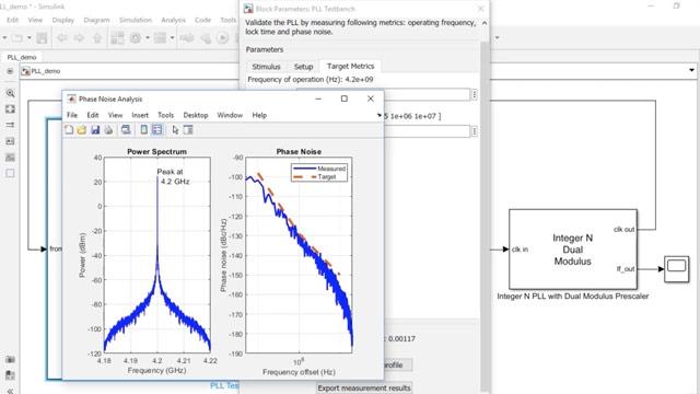 Verwenden Sie Mixed-Signal Blockset, um einen kommerziellen, standardmäßigen Integer-N-PLL mit Dual-Modulus-Vorteiler zu modellieren, der mit ca.4GHz arbeitet. Überprüfen Sie die Leistung des PLL, einschließlich Phasenrauschen, Sperrzeit und Betriebsfrequenz.