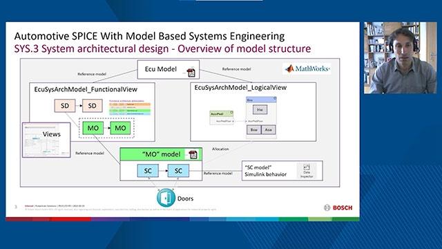 Hören Sie Matt Ley zu, wie er das Entwicklungsprojekt ECOSIStem für Steuerungs- und Regelungssysteme bei Rolls-Royce beschreibt. Das Ziel der Einführung von Model-Based-Produktlinien für alle motorinternen Systeme und Software ist eine Förderung der Wiederverwendung von Designs vom Konzept bis zur DO-178-Zertifizierung.