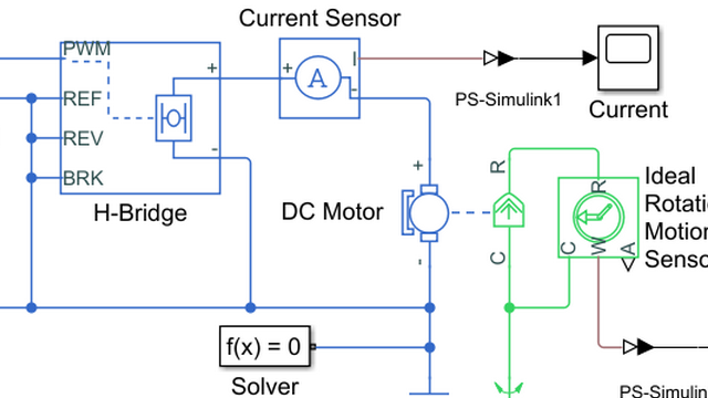 Tutorial: Modell eines DC-Motors